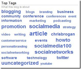 ChrisBrogan Top Tags