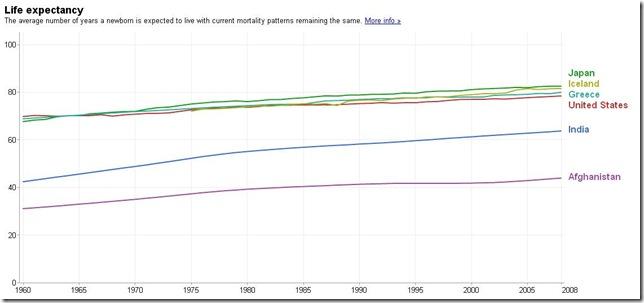 Life expectancy - EconomyJPG